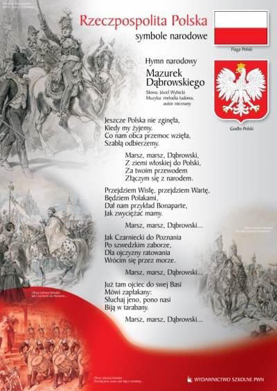Гимн Польши Со Словами Скачать Mp3